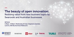 RMIT Global Business Innovation Conversations